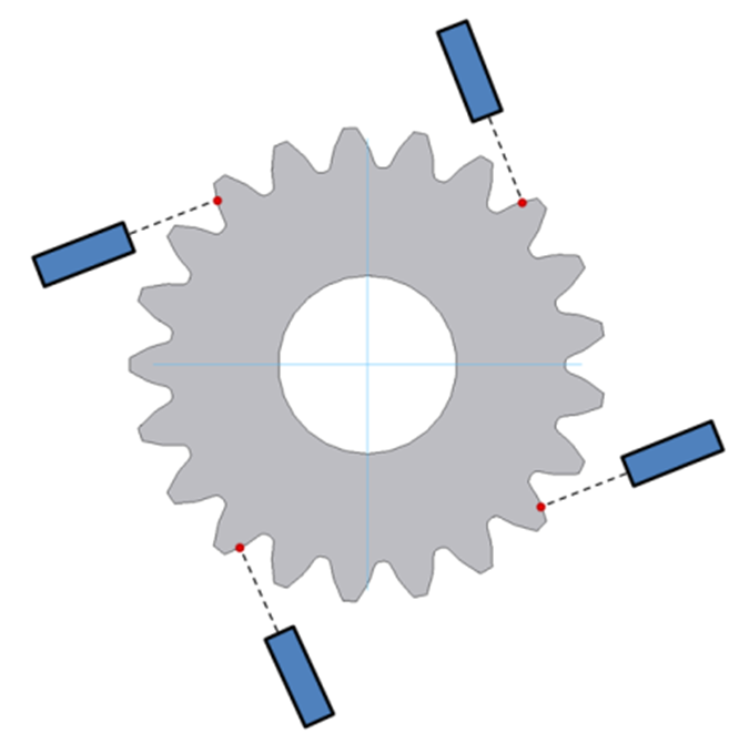 Concept for a calibration strategy of an optical sensor system for measuring the geometry of gears